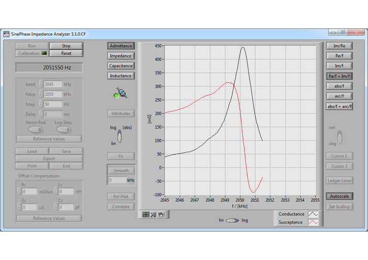 Sinephase LCR Meter and Impedance Analyzer - User Interface - Panel Measurement Software for impedance Analysis