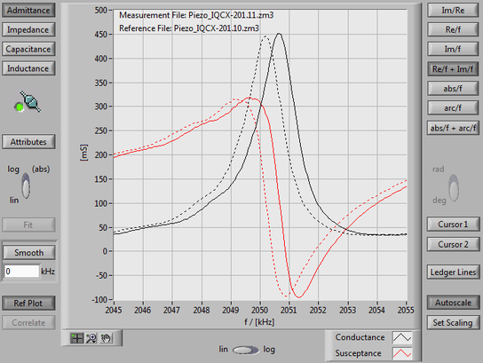 Impedance measurement with loaded reference.